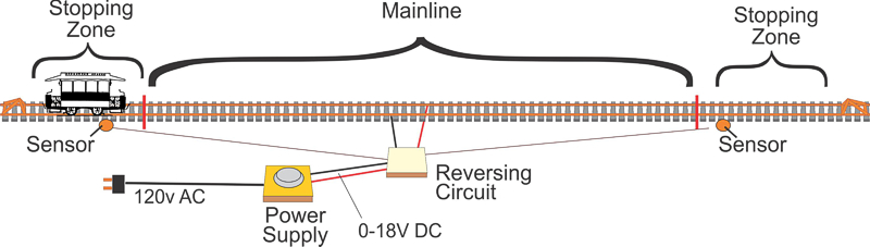 [SCHEMATICS_48YU]  Back-and-Forth Operation | Reverse Wiring Diagram Model Trolley |  | Family Garden Trains