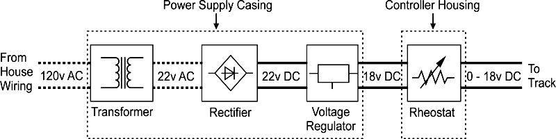 2_part_garden_power_supply2 dc power demystified  at panicattacktreatment.co